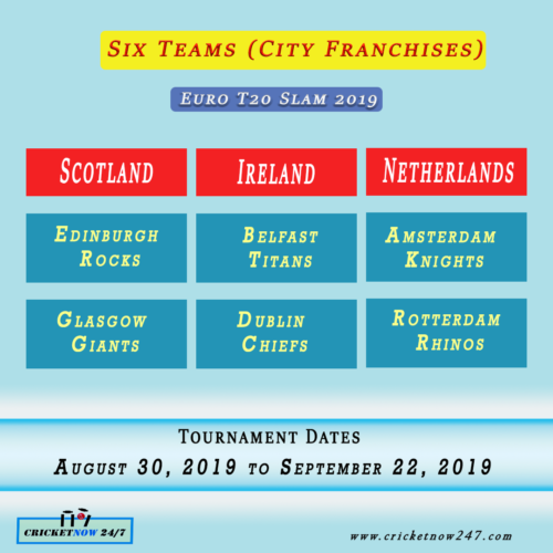 Euro slam t20 2019 six teams