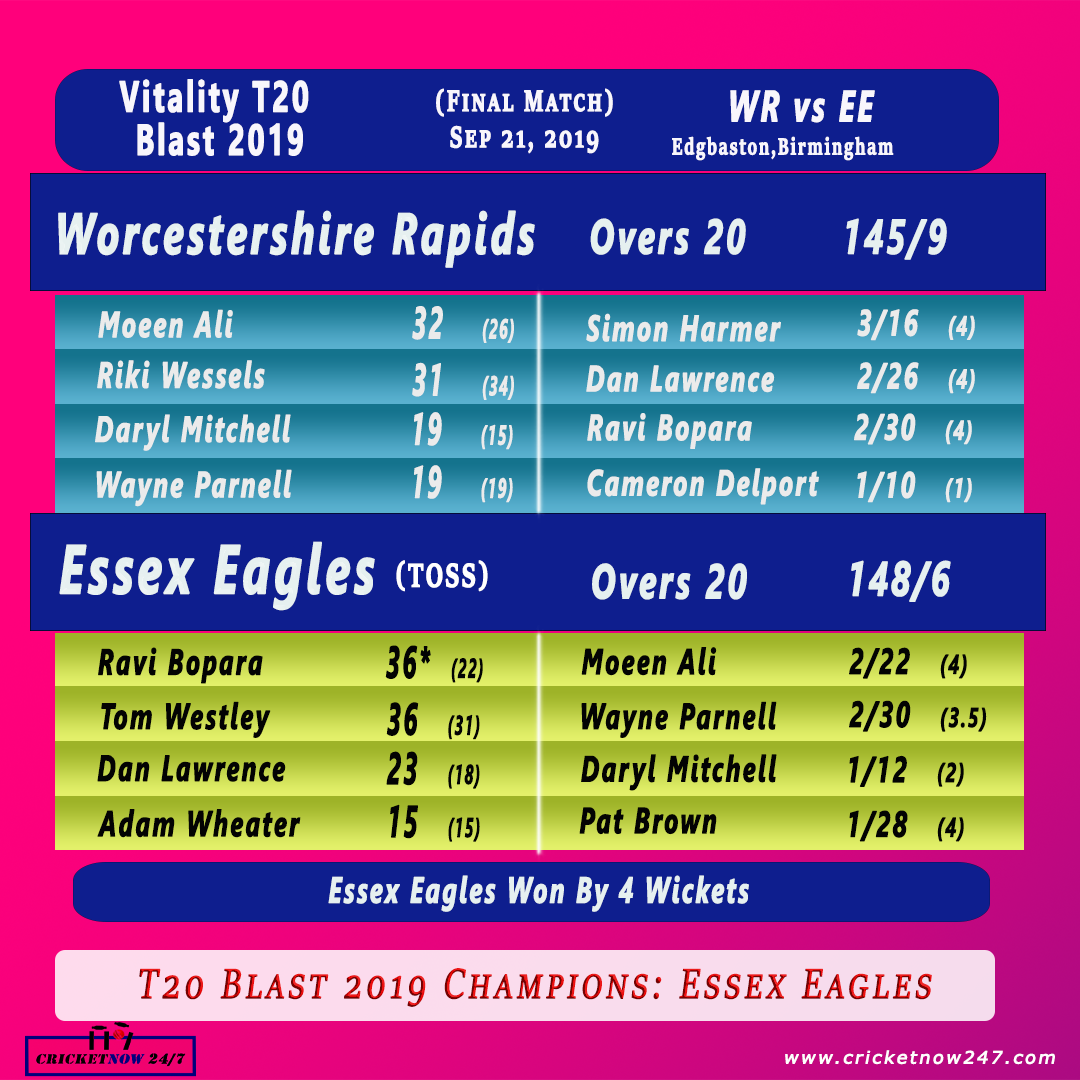 2019 Vitality T20 Blast Knock Out Results Points Table Top Players Finals Summary Cricket Now 24 7