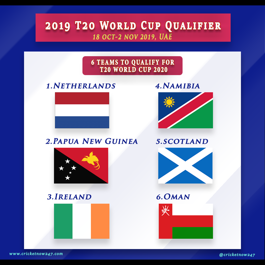 T20 World Cup Qualifier Winners 6 Teams To Qualify Super 8 Super 12 Cricket Now 24 7